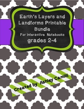 Earth's Surface and Landforms Printables for Interactive Notebooks