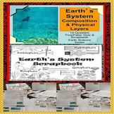 Earth's System Composition & Physical Layers Quiz SPED/AUTISM/ELL