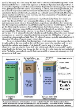 Earth's Water Supply: Informational Text Passage & Tasks (Integrate Information)