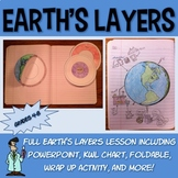 Earths layers PWPT foldable Interactive Notebook notes 5th 6th 7th 8th jr high