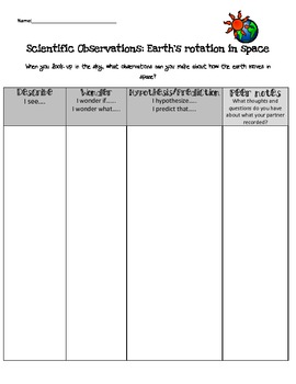 Earth's rotation- Observation chart and double entry journal