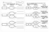 Easily Confused Words Quiz/Handout #2:  Two, To, Too