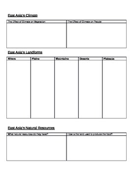 East Asia PPT:  Graphic Organizer