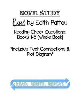 East by Edith Pattou Reading Check Questions