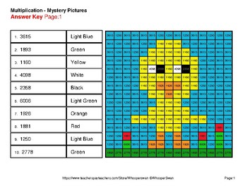 Easter: 3-digit by 1-digit Multiplication - Color-By-Number Mystery Pictures