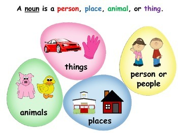 Easter Activity:  Sorting Nouns; Kindergarten; First; Special Education; Autism