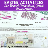 Easter Activity for Middle School {Grades 5-8}