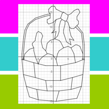 Easter Basket - A Coordinate Graphing Activity