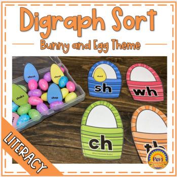 Easter Basket Digraph Sort