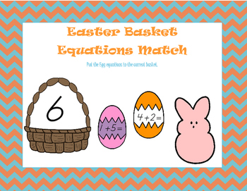Easter Basket Equations Match