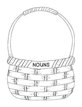 Easter Basket Noun Verb Review Activity Bulletin Board PDF Printable