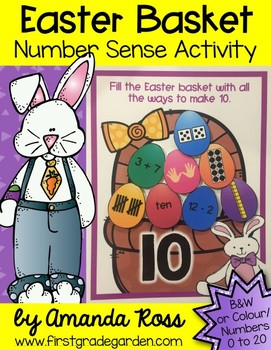 Easter Basket Number Sense Activity {Representing Numbers 0-20}