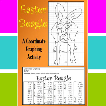 Easter Beagle - A Coordinate Graphing Activity