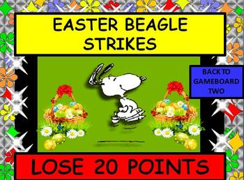 "Easter Beagle Charlie Brown ""PEANUTS"" Holiday Review Game Template POWERPOINT"