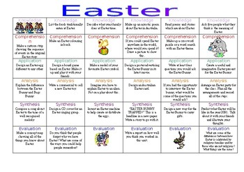 Easter Blooms Taxonomy Grid of Activities