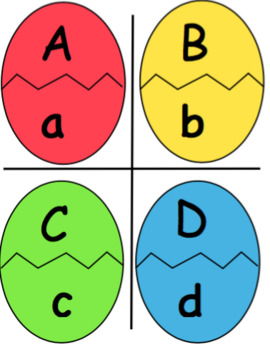 Easter Bundle, (playdoh cards, ten frames, pattern cards,tracing and cutting)
