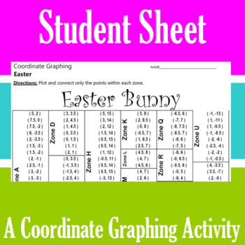 Easter Bunny - A Coordinate Graphing Activity