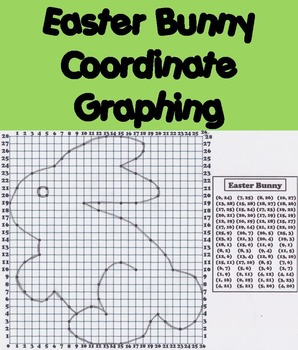 Easter Bunny Math Activity: Coordinate Graphing Picture and Ordered Pairs