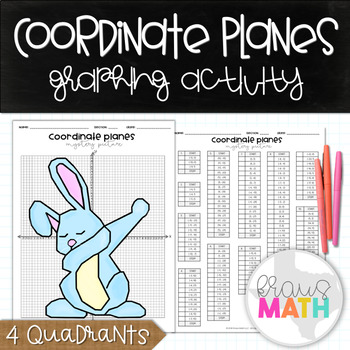 Easter Bunny DAB: Coordinate Planes Drawing Activity! (4 Quadrants)
