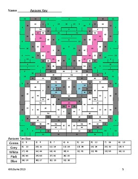 Easter Bunny Math Coloring Picture - Addition and Subtraction