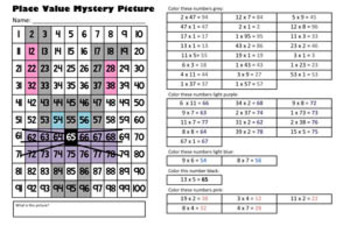 Easter Bunny - Multiplication Math Mystery Picture - 11x17
