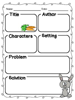 Easter Bunny's Assistant Story Map