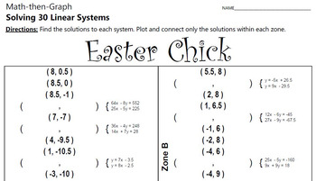 Easter Chick - A Math-Then-Graph Activity - Solve 30 Systems