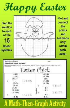 Easter Chick - A Math-Then-Graph Activity - Solve 15 Systems