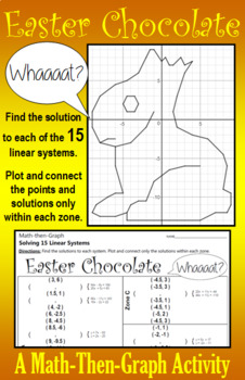 Easter Chocolate - A Math-Then-Graph Activity - Solve 15 Systems