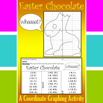 Chocolate Easter Bunny (Whaaat?) - A Coordinate Graphing Activity