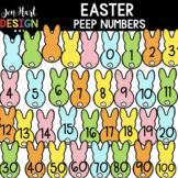 Easter Clipart - Easter Peeps Numbers Clip Art - Jen Hart Design