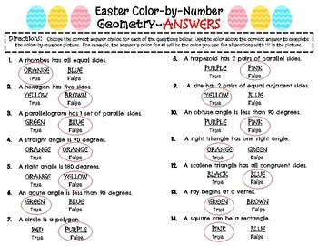 Easter Color-By-Number (Geometry)