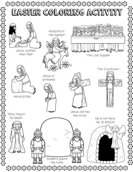 Easter Coloring Page Activity, Chronological Events Teaching Tool