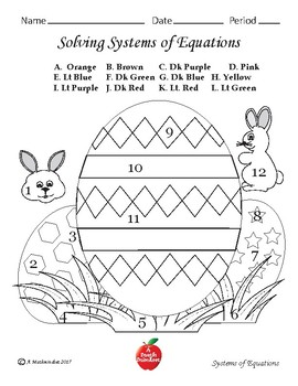 Easter Coloring Sheet-Solving Systems of Equations