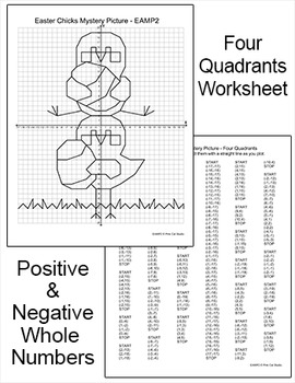 Math Coordinate Graphing Pictures Ordered Pairs - Easter Worksheets