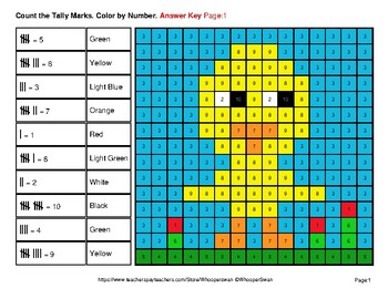 Easter: Counting Tally Marks - Math Mystery Pictures / Color By Number
