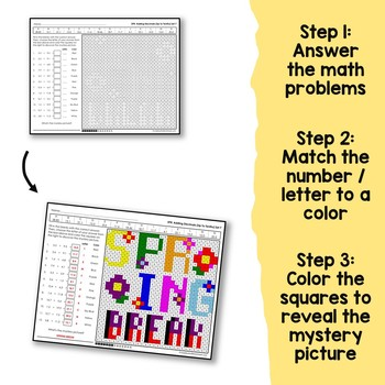 Spring Decimal Operations Mystery Pictures