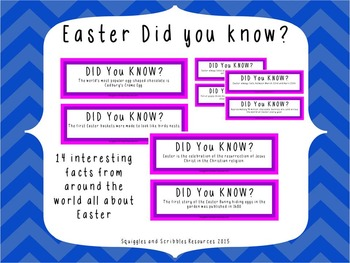 Easter Did you know cards