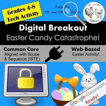Easter Digital Breakout - Easter Candy Catastrophe! Easter Digital Escape Room