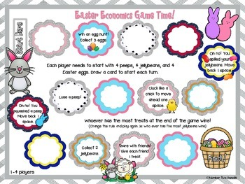 Easter Economics