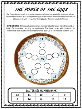Easter Egg Activity: Plus Easter Math Problem