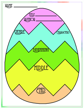 Easter Egg Beginning, Middle and End
