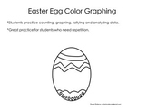 Easter Egg Color Graph