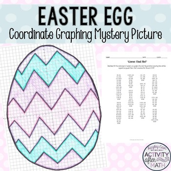 easter egg coordinate graphing picture by hayley cain activity