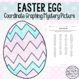 Easter Egg Coordinate Graphing Picture