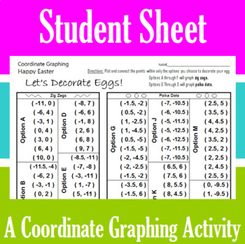Easter Egg - Coordinate Graphing Activity with Egg Decorating Options