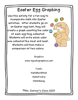 Easter Egg Graphing