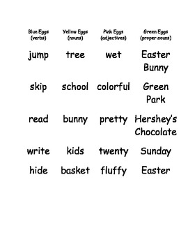 Easter Egg Hunting with NOUNS, VERBS, and ADJECTIVES