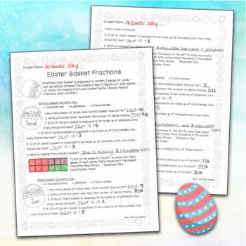 Spring Easter Egg Math: Fractions, Comparisons, Plotting