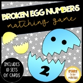 Easter Egg Number Matching (Numbers 1-10)